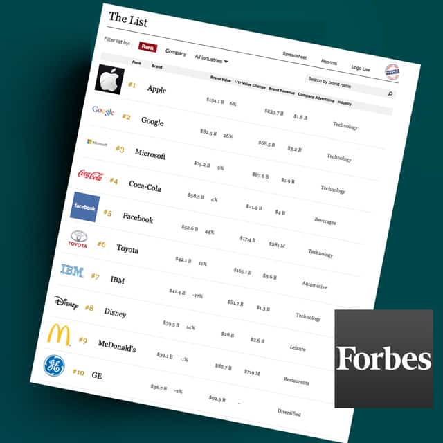 Read what The Measured Marketer thinks of Forbes Worlds Most Valuable Brands List 2016